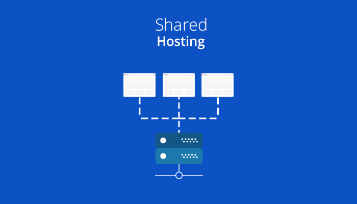 Shared hosting – Everything you need to know